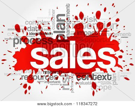 Sales word cloud business concept, presentation background