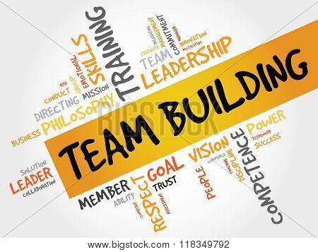 TEAM BUILDING word cloud business concept, presentation background