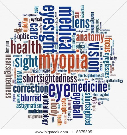 Myopia in word collage