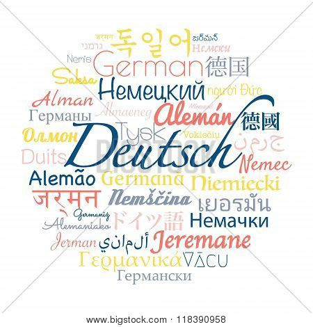 German language collage.