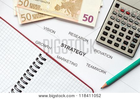 Business Plan Or Strategy