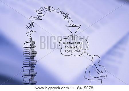 Book Pages Being Elaborated Into Potential By The Mind