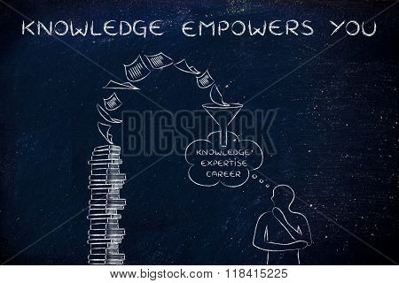 Book Pages Bringing Career Expertise, Knowledge Empowers You