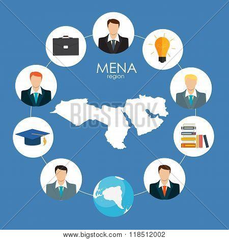Recrutment Strategy Business Concept. External and International