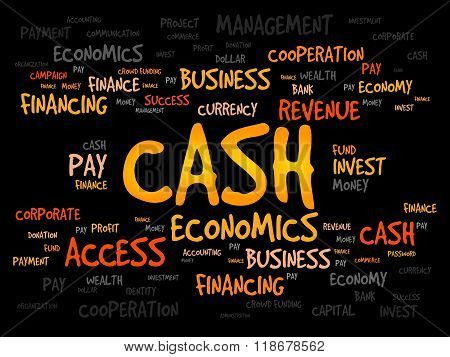 CASH word cloud business concept, presentation background