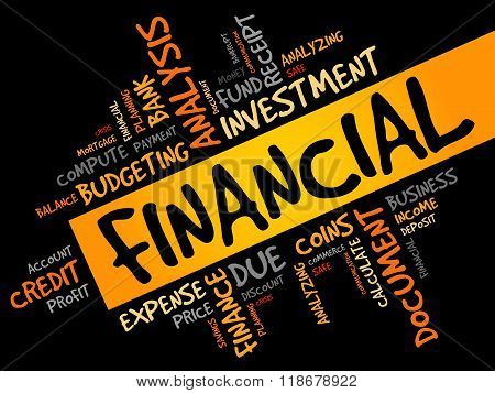 FINANCIAL word cloud business concept, presentation background
