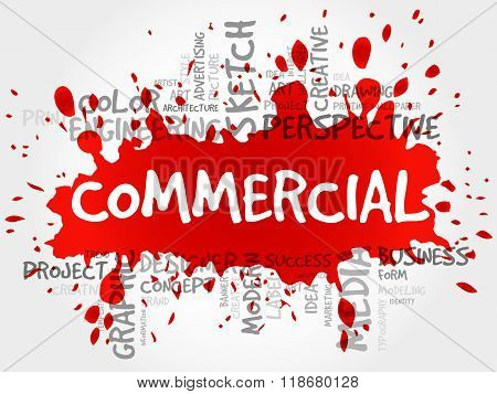 COMMERCIAL word cloud business concept, presentation background