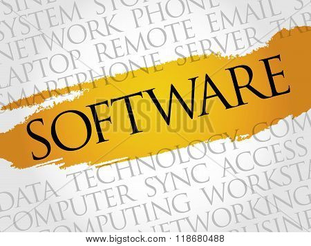 Software word cloud collage concept, presentation background