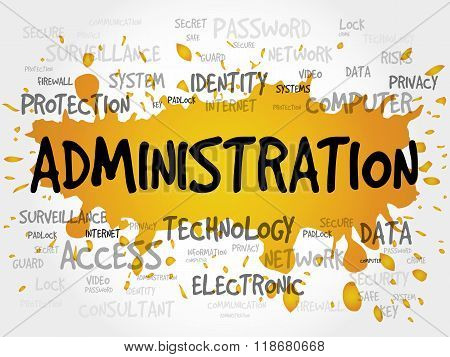 ADMINISTRATION word cloud security concept, presentation background