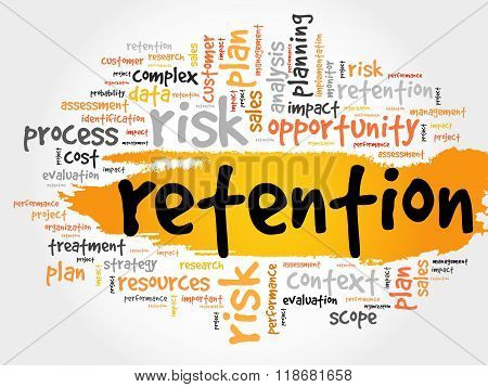 RETENTION word cloud business concept, presentation background