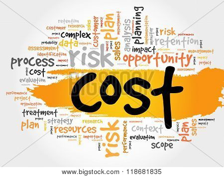 Word Cloud Of Cost Related Items