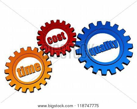 Time, Cost, Quality In Colorful Gears