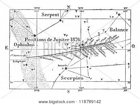 Movement & positions of Jupiter, vintage engraved illustration. Magasin Pittoresque 1876.