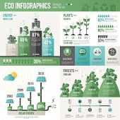 Creative concept of Eco Technology Infographic poster