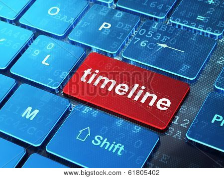 Timeline concept: Timeline on computer keyboard background