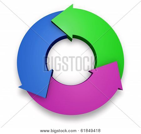 Business Arrows Cycle Diagram