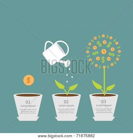 Coin seed, watering can, dollar plant. Financial growth concept. Flat design infographic.