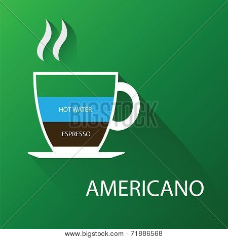 Type of coffee americano. Vector illustration