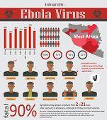 stock photo of bio-hazard  - Vector illustration depicting dangerous Ebola virus in West Africa - JPG
