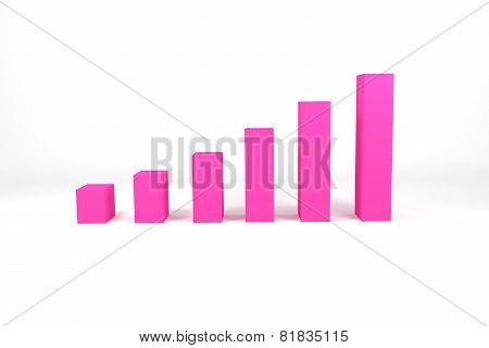 Pink Colored Bar Diagram Growth