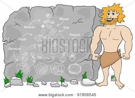 German Cave Man Explains Paleo Diet Using A Food Pyramid Drawn On Stone