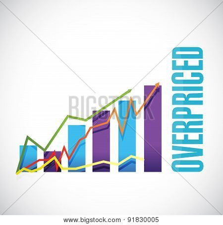 Overpriced Business Graph Sign Concept