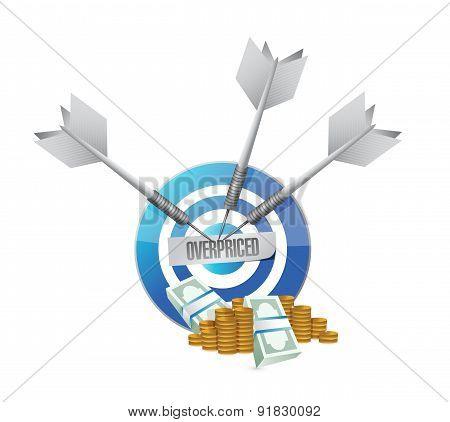 Overpriced Target Sign Concept Illustration