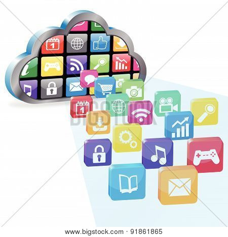Cloud computing with application