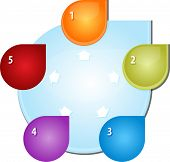 pic of 5s  - blank business strategy concept diagram illustration outward direction arrows five 5 - JPG