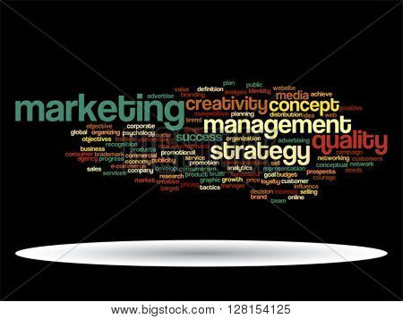 Vector concept or conceptual abstract business success or marketing word cloud or wordcloud isolated on background