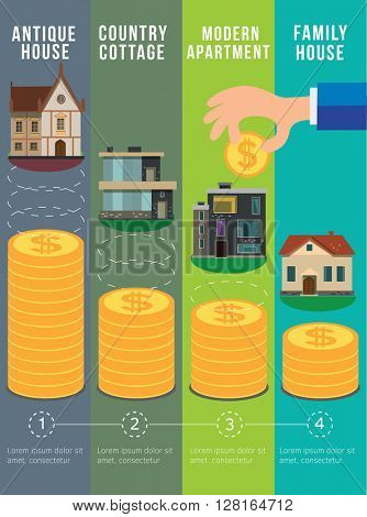 Money saving planning infographics template. Real estate concept.