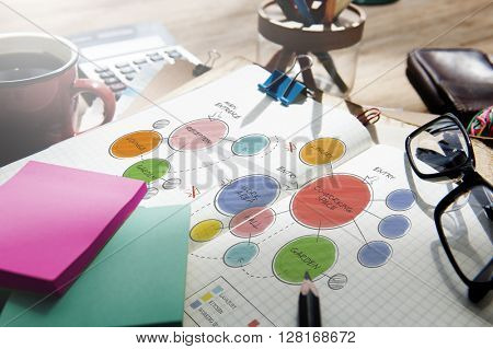 Plan Coworking Space Mind Mapping Concept