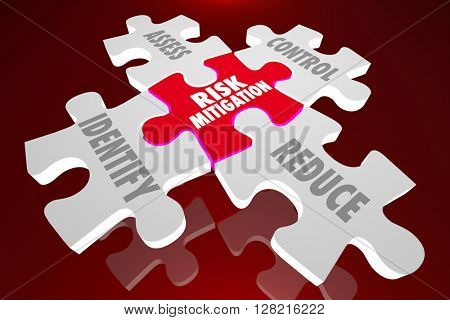Risk Mitigation Identify Assess Control Reduce Danger Puzzle Pieces 3d Animation