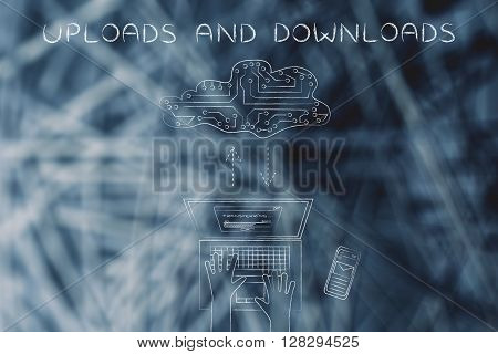 Transferring Data To An Electronic Cloud, Uploads & Downloads