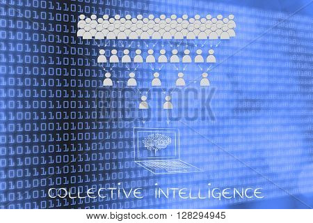 People's Shared Info Collected By Electronic Brain, Collective Intelligence