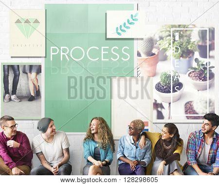Process Procedures Steps System Task Concept