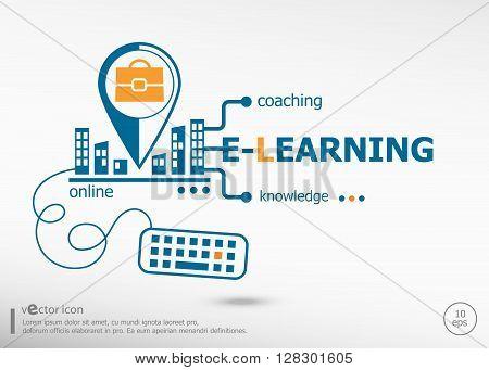 E-learning Concept For Application Development, Creative Process.