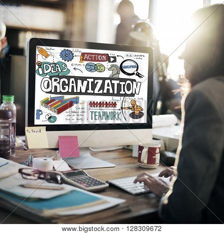 Organization Management Planning Commitment Concept