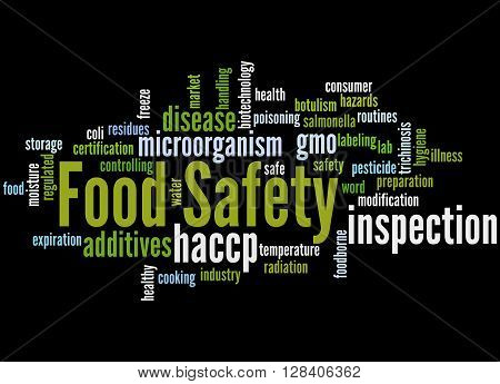 Food Safety, Word Cloud Concept 3