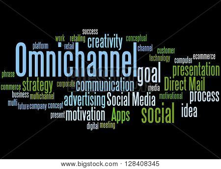 Omnichannel, Word Cloud Concept 2