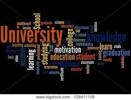 University, Word Cloud Concept 2