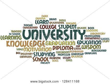 University, Word Cloud Concept 5