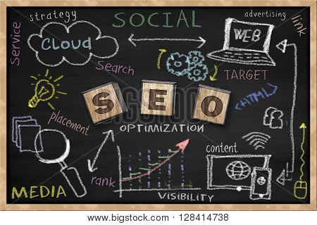SEO related concepts wrote on a blackboard. Some ideas about web site optimization and traffic generation.