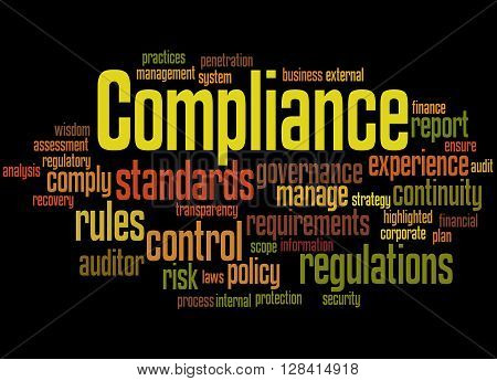 Compliance, Word Cloud Concept 2