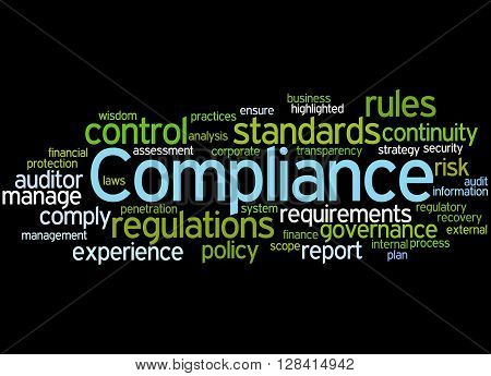 Compliance, Word Cloud Concept 4