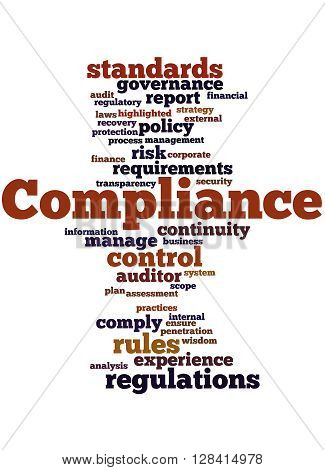 Compliance, Word Cloud Concept 7