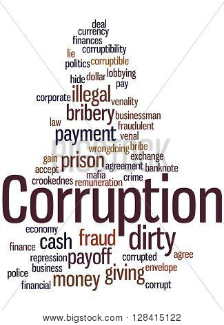 Corruption, Word Cloud Concept 3