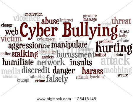 Cyber Bullying, Word Cloud Concept