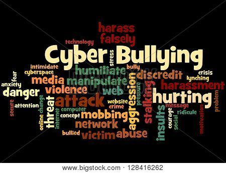 Cyber Bullying, Word Cloud Concept 8