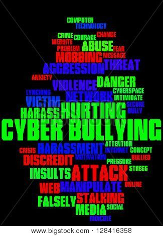 Cyber Bullying, Word Cloud Concept 9